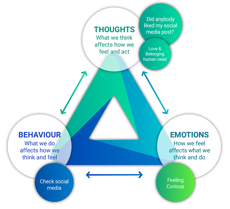 Here's a bit of psychology
